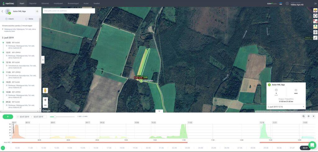 Väätsa Agro kasutab järelvaatamist põllutöö ajal